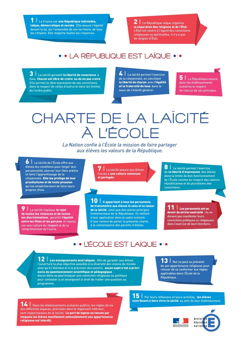 CHARTE DE LA LAICITE (00000002)